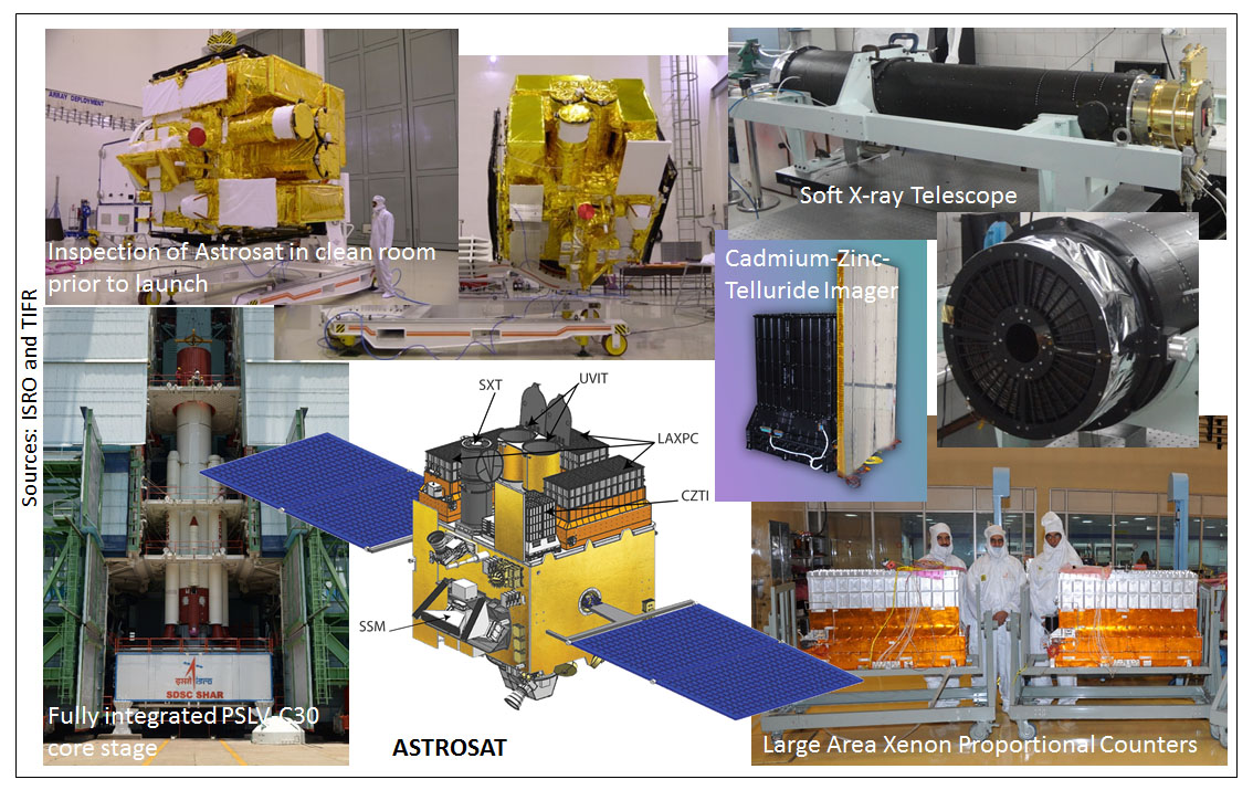 Making of ASTROSAT Satellite